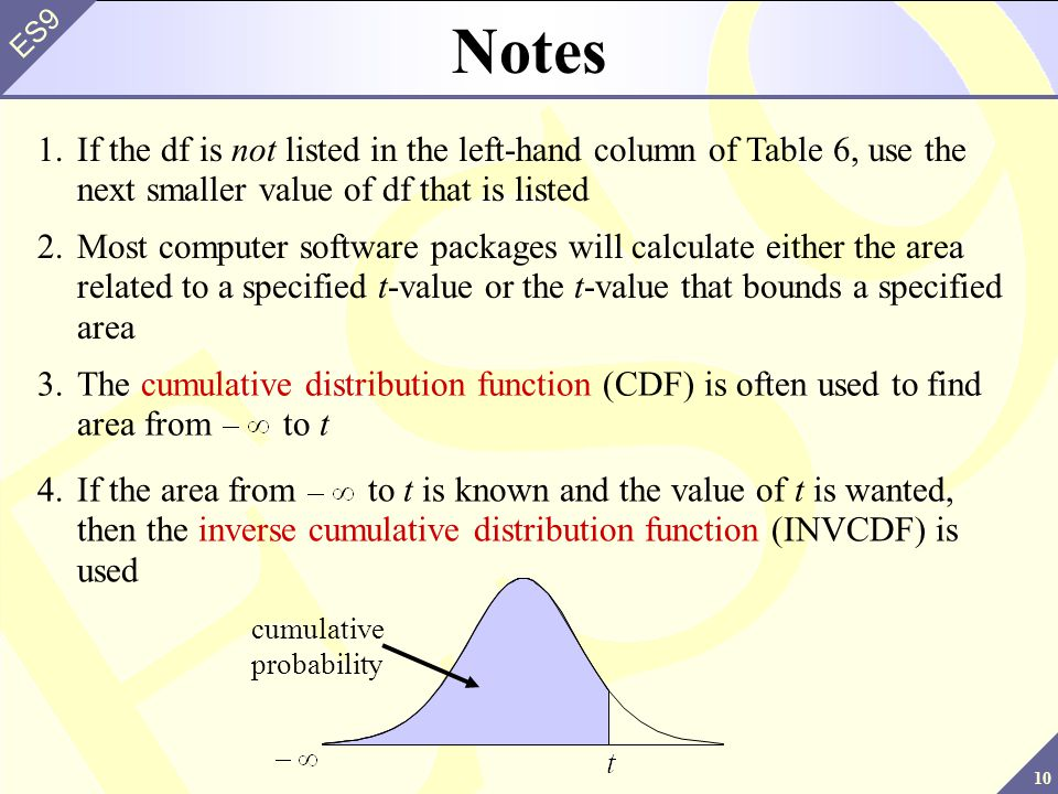 Notes 1. If the df is not listed in the left-hand column of Table 6, use the next smaller value of df that is listed.