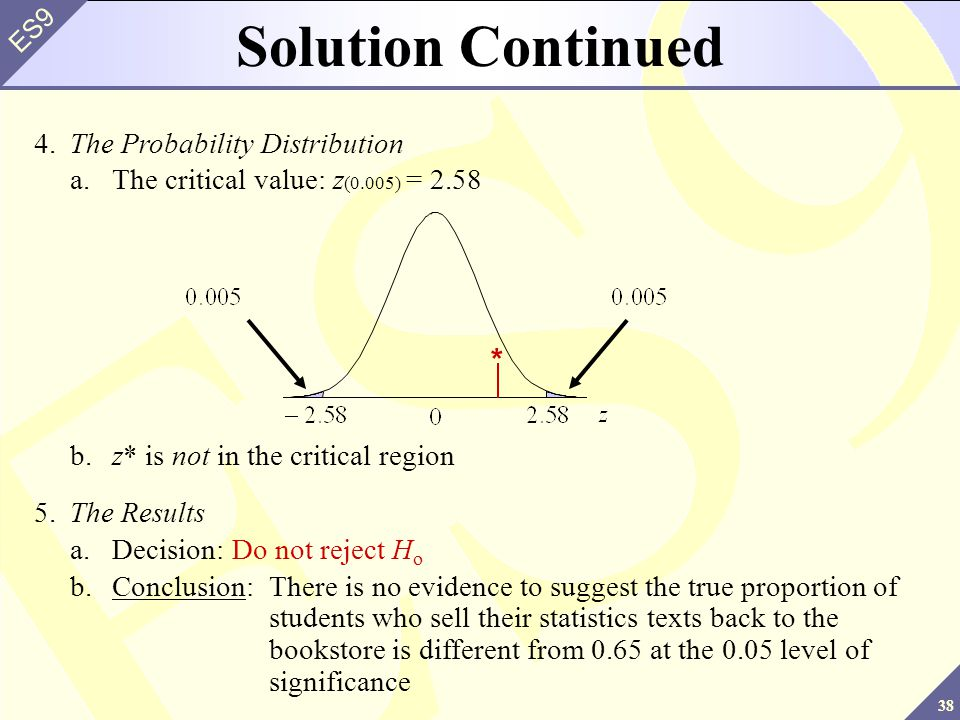 Solution Continued * 4. The Probability Distribution