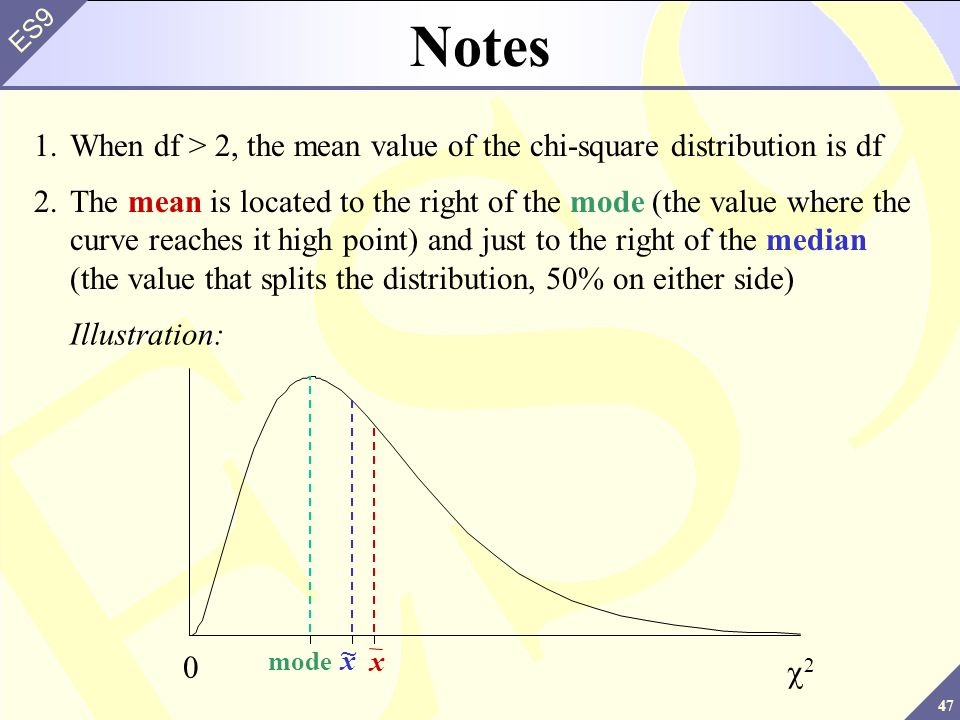 Notes 1. When df > 2, the mean value of the chi-square distribution is df.
