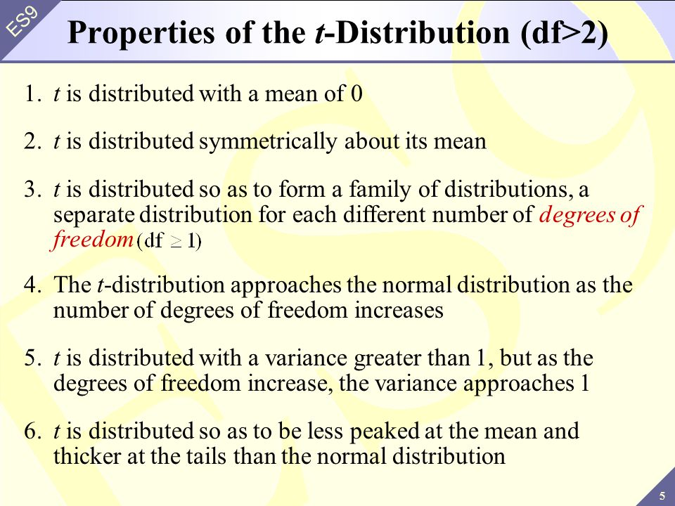 Properties of the t-Distribution (df>2)