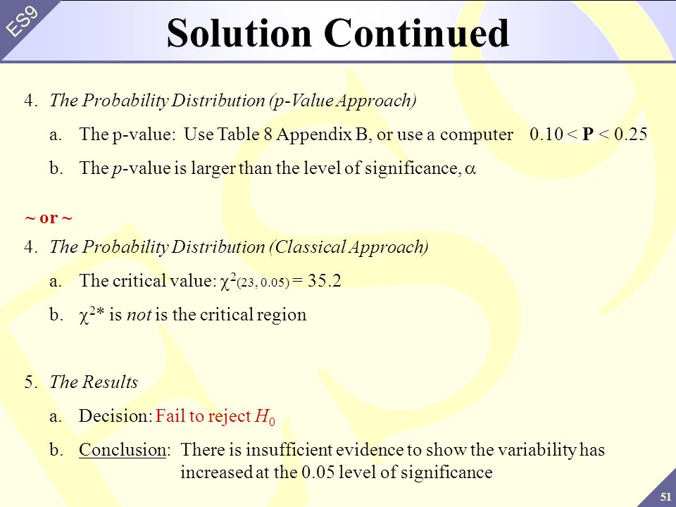 Solution Continued 4. The Probability Distribution (p-Value Approach)
