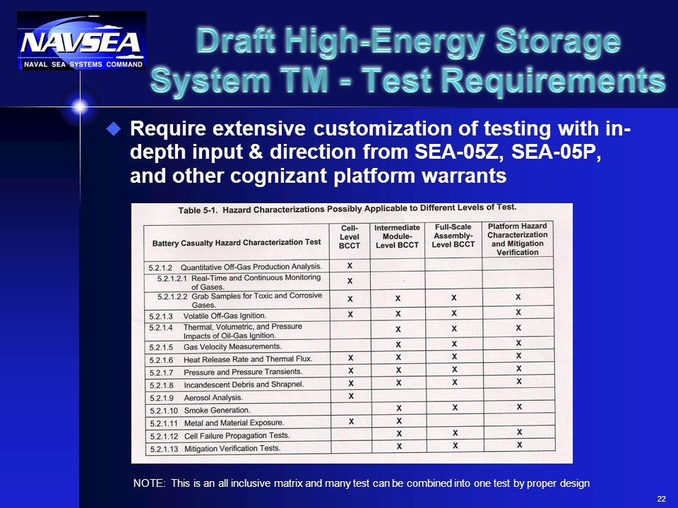 Draft High-Energy Storage System TM - Test Requirements