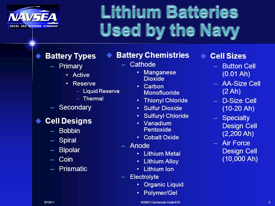 Lithium Batteries Used by the Navy