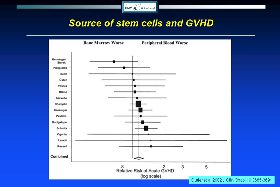 Source of stem cells and GVHD