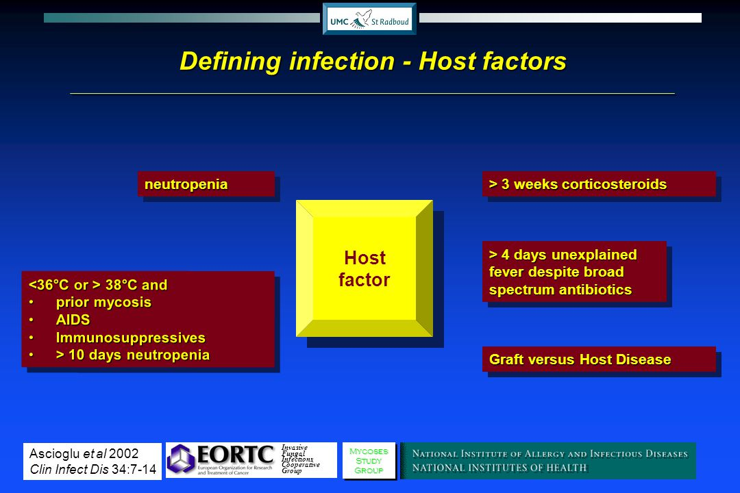 Defining infection - Host factors