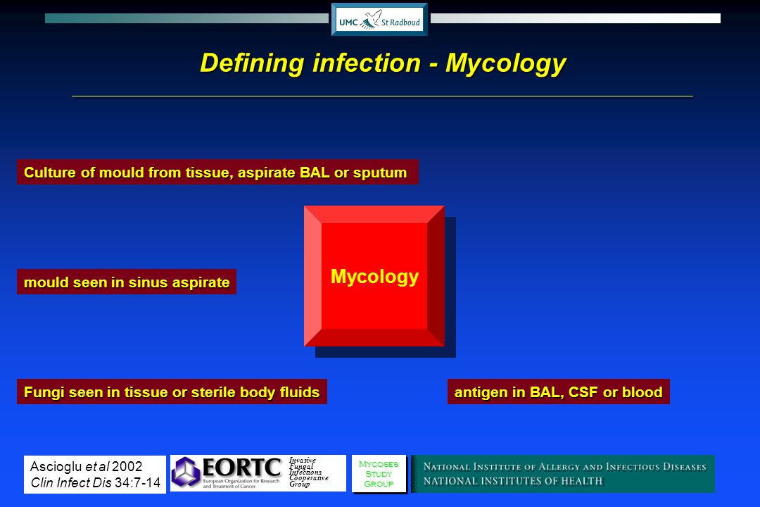 Defining infection - Mycology
