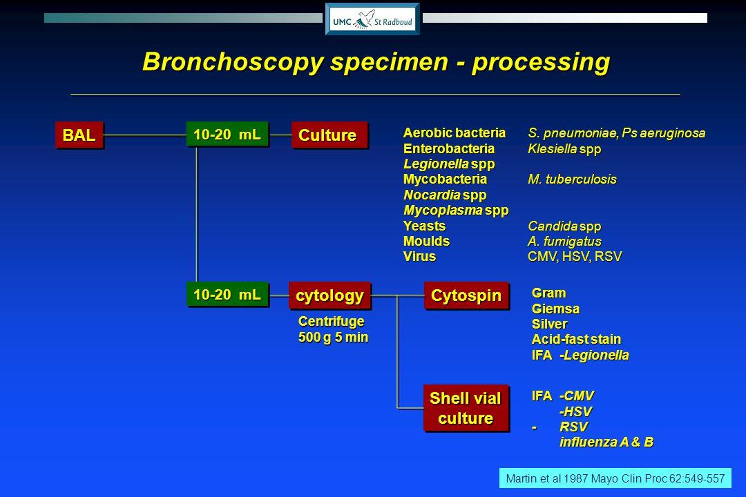 Bronchoscopy specimen - processing