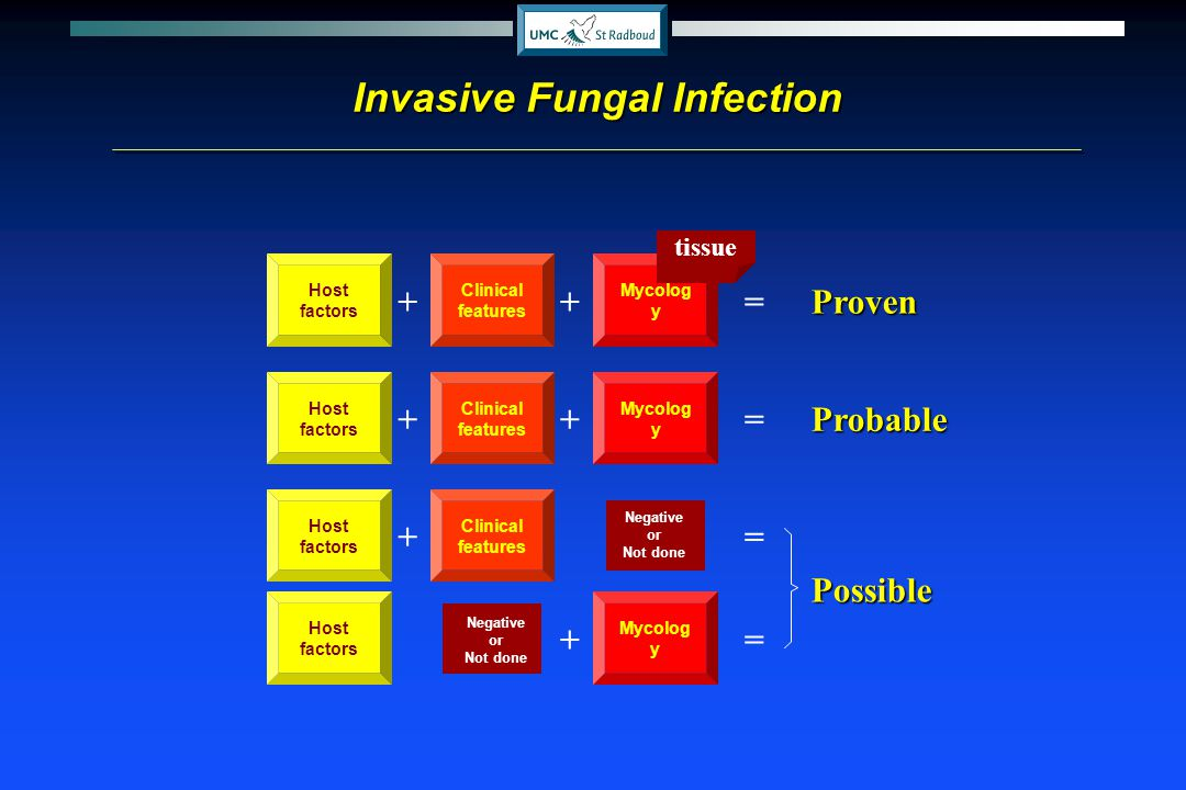 Invasive Fungal Infection