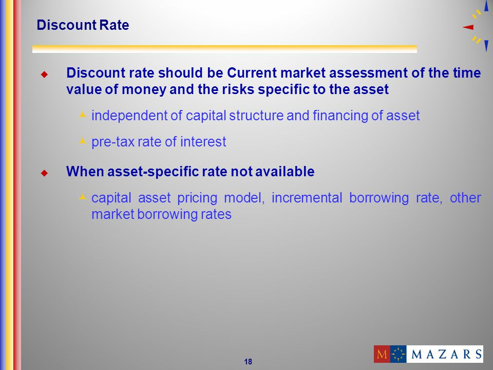 Discount Rate Discount rate should be Current market assessment of the time value of money and the risks specific to the asset.