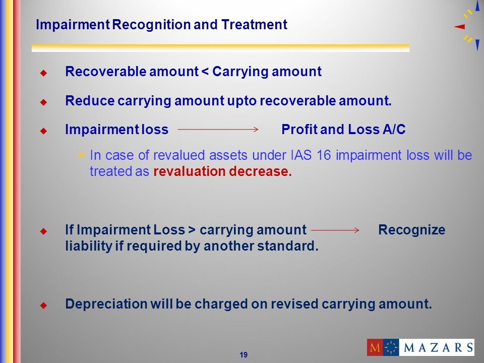 Impairment Recognition and Treatment
