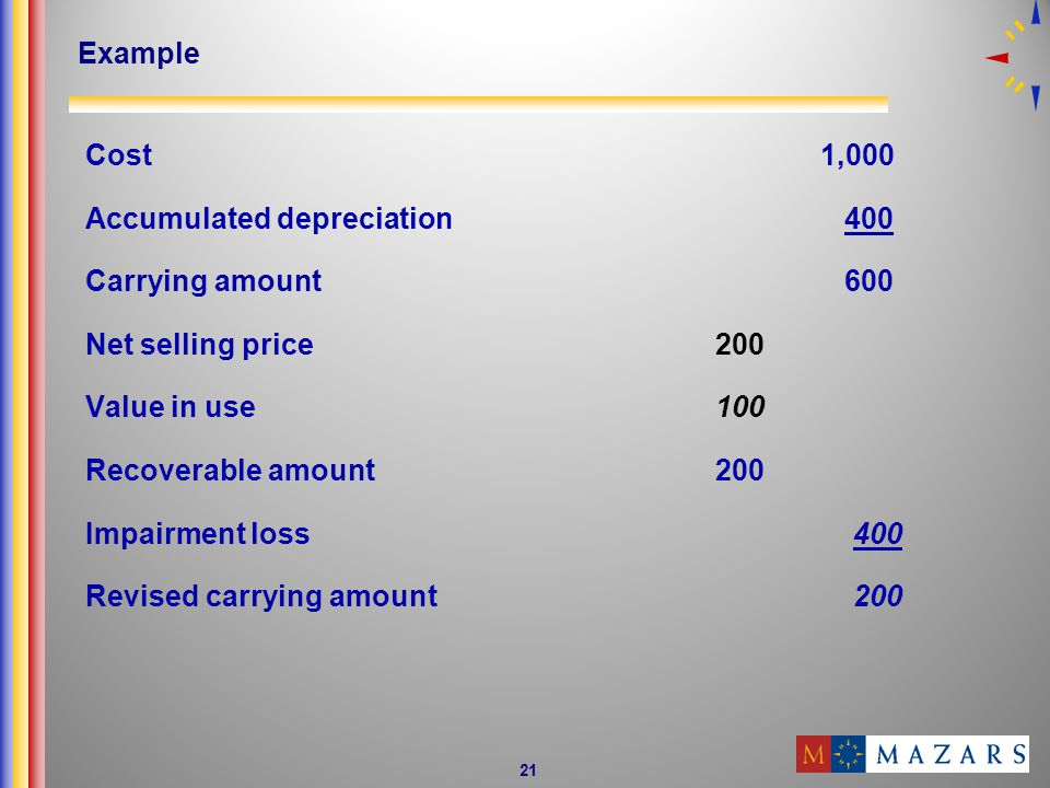 Example Cost 1,000. Accumulated depreciation 400. Carrying amount 600.