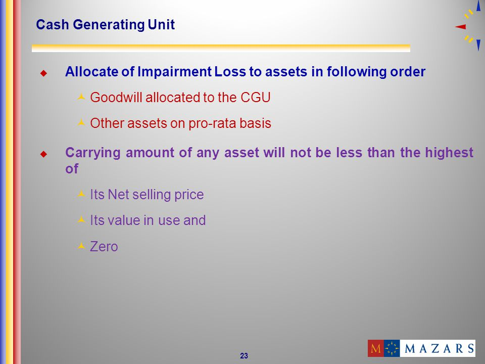 Cash Generating Unit Allocate of Impairment Loss to assets in following order. Goodwill allocated to the CGU.