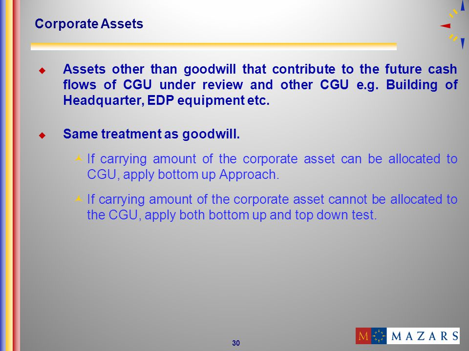 Corporate Assets