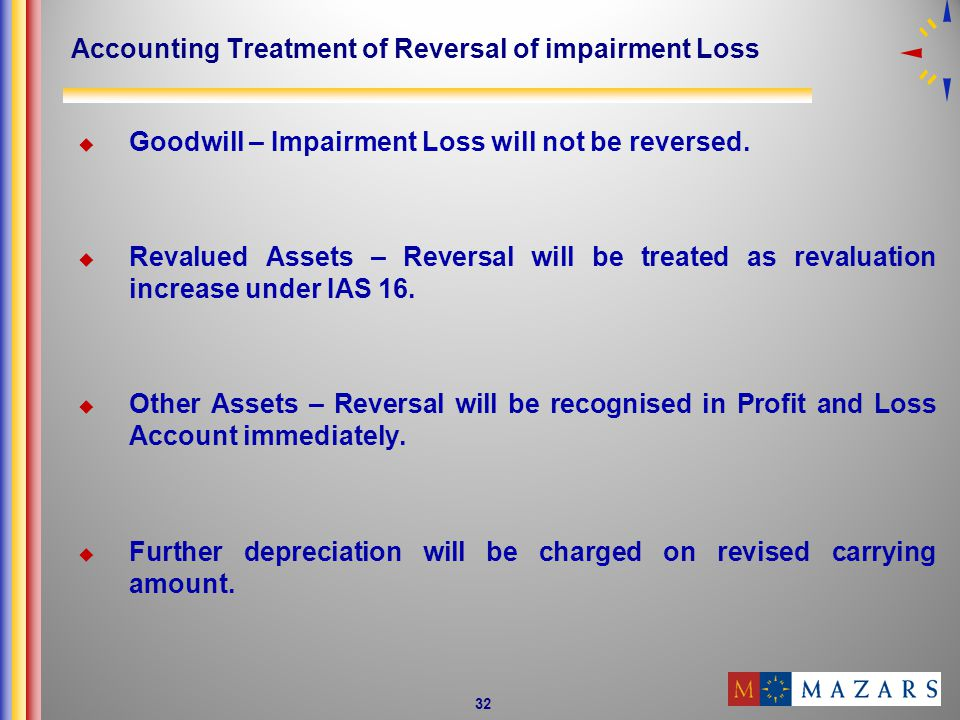Accounting Treatment of Reversal of impairment Loss