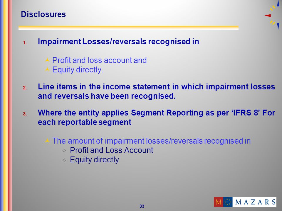 Disclosures Impairment Losses/reversals recognised in. Profit and loss account and. Equity directly.