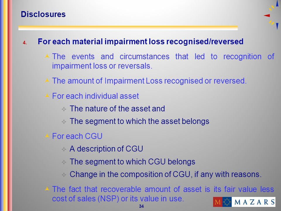 Disclosures For each material impairment loss recognised/reversed.