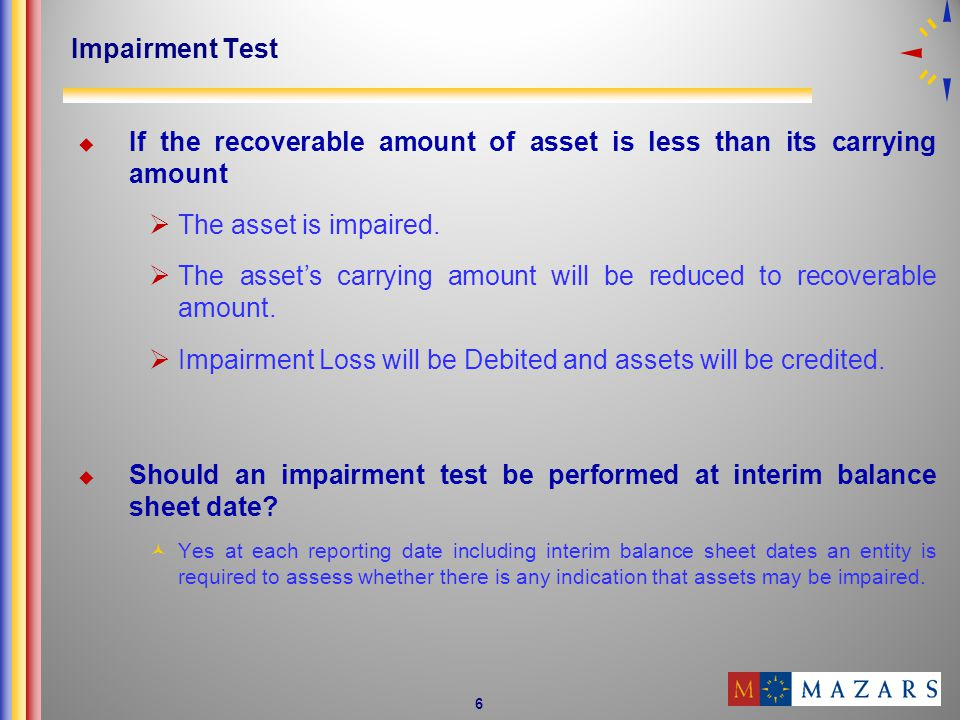 If the recoverable amount of asset is less than its carrying amount