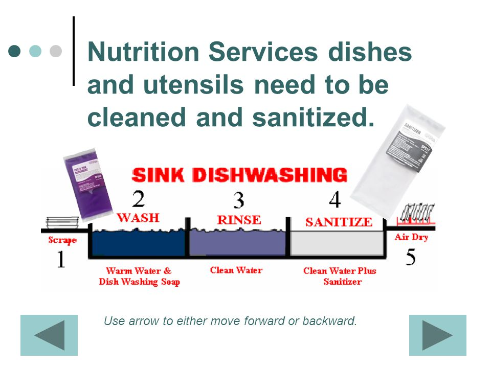 Nutrition Services dishes and utensils need to be cleaned and sanitized.