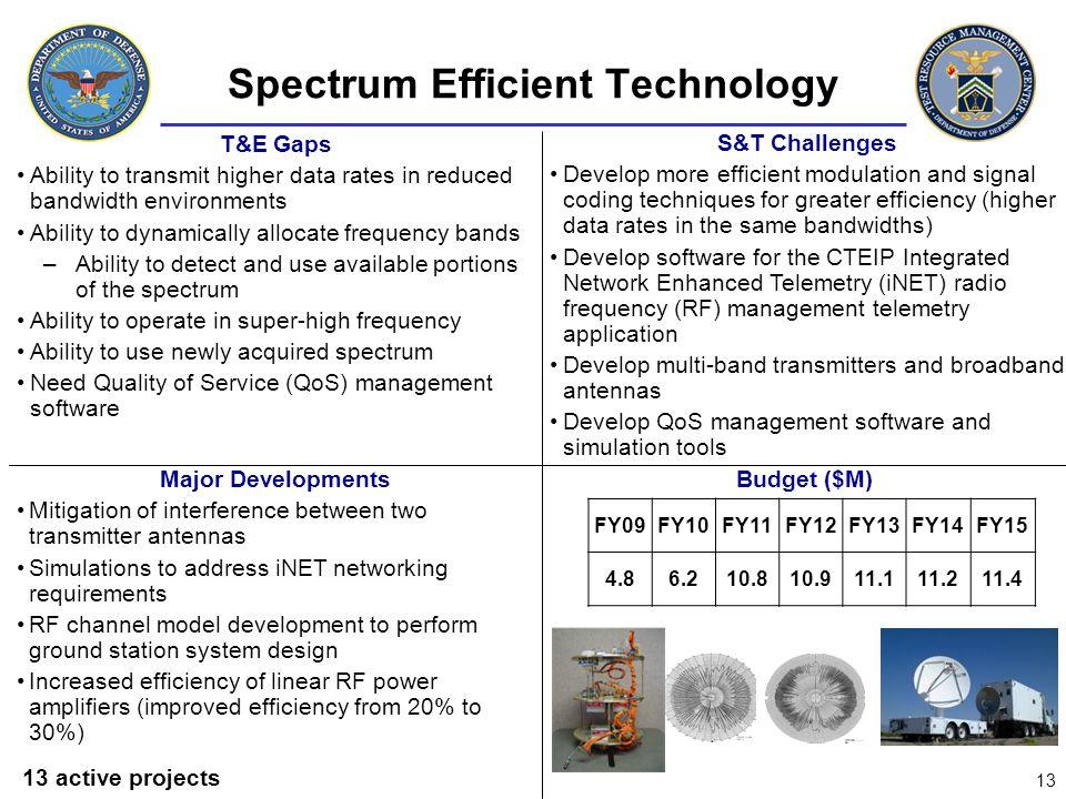 Spectrum Efficient Technology