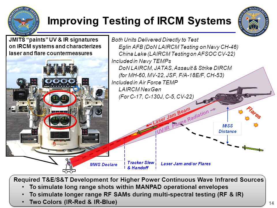Improving Testing of IRCM Systems