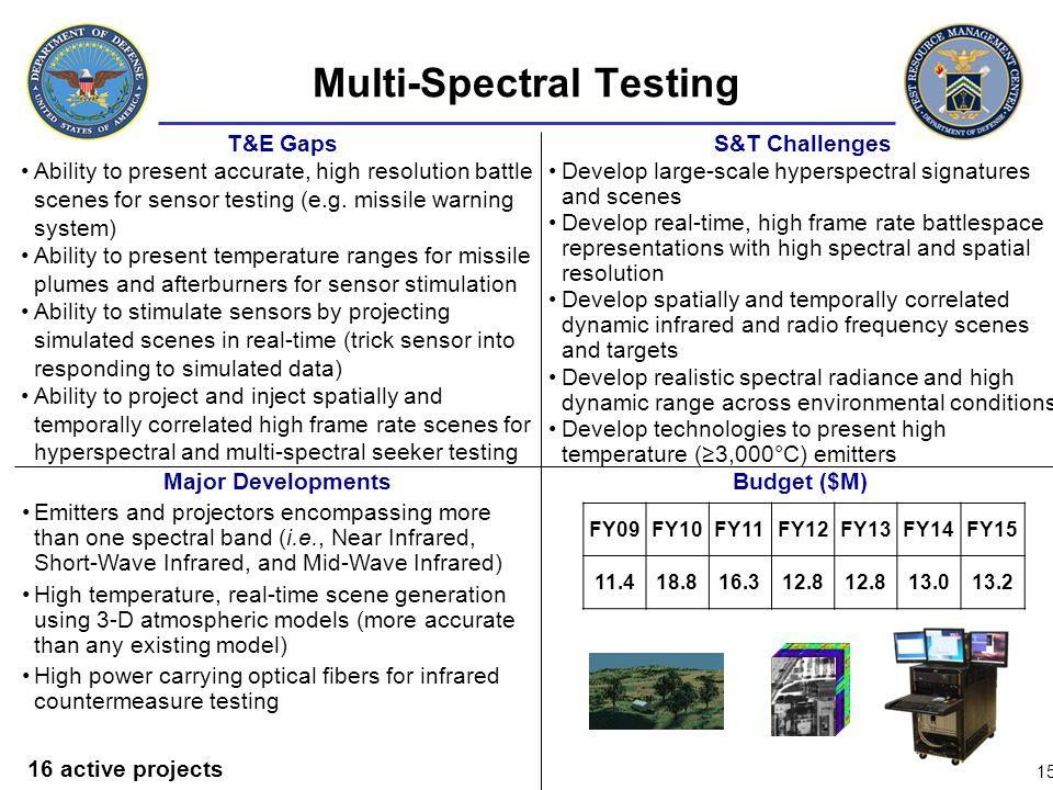 Multi-Spectral Testing