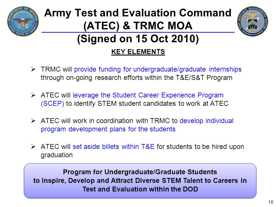 Army Test and Evaluation Command (ATEC) & TRMC MOA (Signed on 15 Oct 2010)