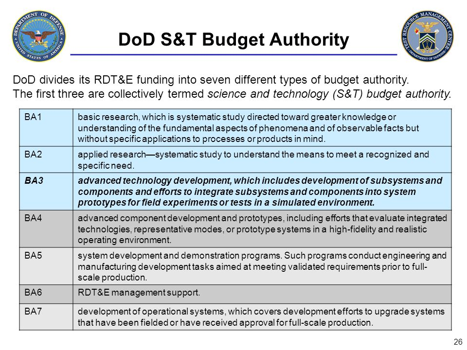 DoD S&T Budget Authority