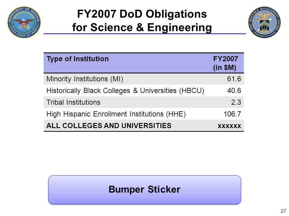 FY2007 DoD Obligations for Science & Engineering