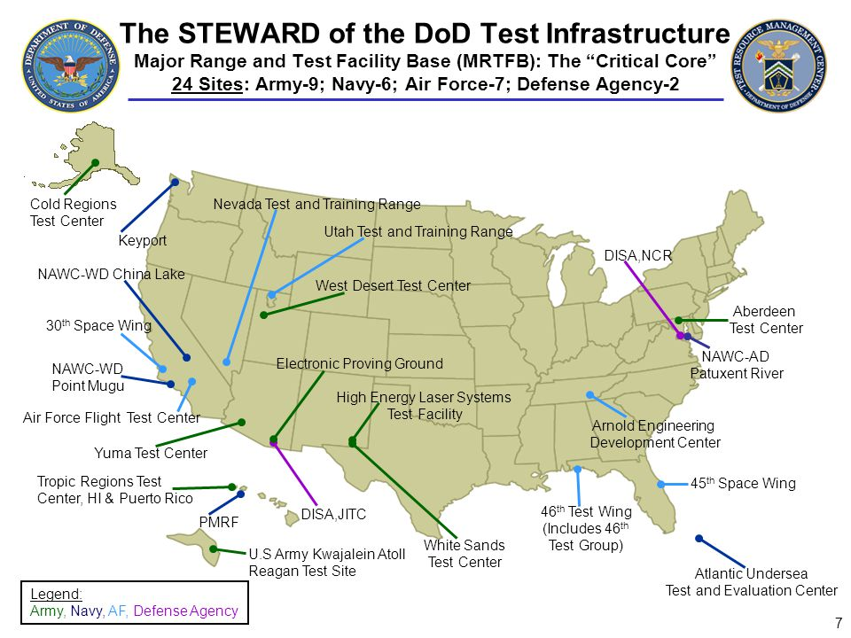 The STEWARD of the DoD Test Infrastructure Major Range and Test Facility Base (MRTFB): The Critical Core 24 Sites: Army-9; Navy-6; Air Force-7; Defense Agency-2