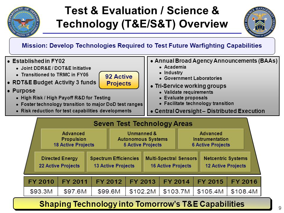Test & Evaluation / Science & Technology (T&E/S&T) Overview