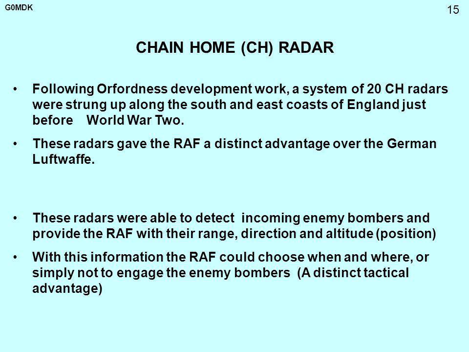 CHAIN HOME (CH) RADAR