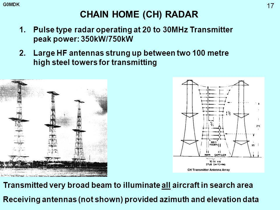 CHAIN HOME (CH) RADAR Pulse type radar operating at 20 to 30MHz Transmitter peak power: 350kW/750kW.