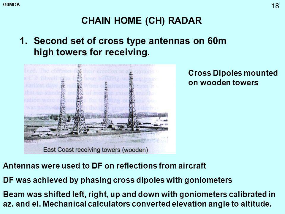 Second set of cross type antennas on 60m high towers for receiving.