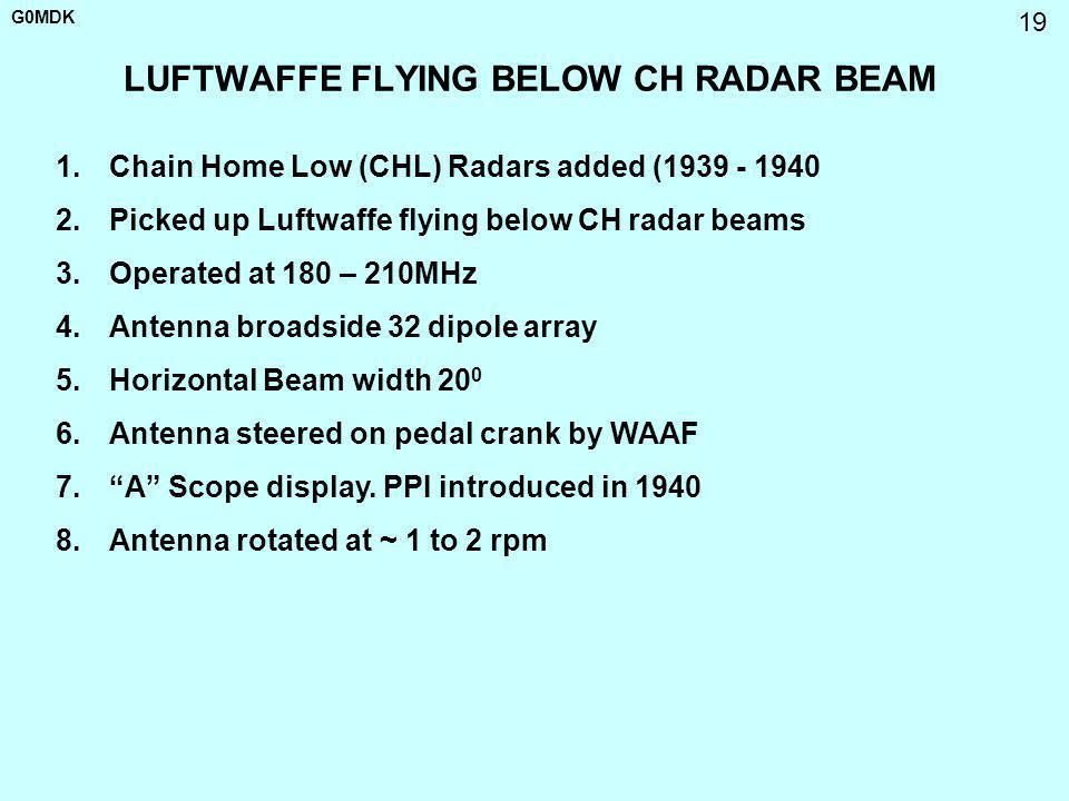 LUFTWAFFE FLYING BELOW CH RADAR BEAM