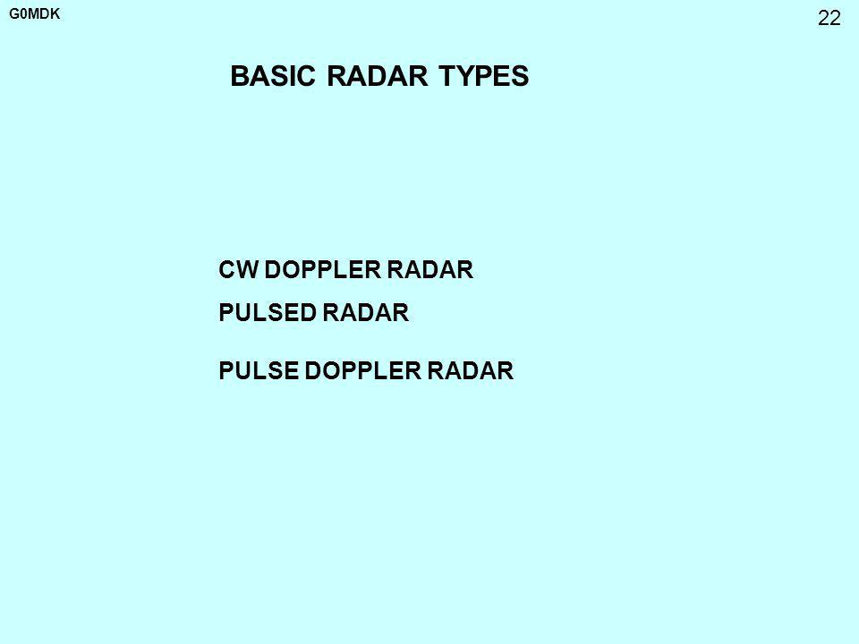BASIC RADAR TYPES CW DOPPLER RADAR PULSED RADAR PULSE DOPPLER RADAR