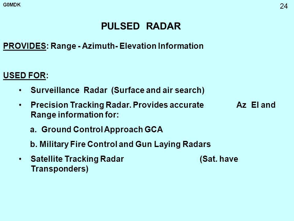 PULSED RADAR PROVIDES: Range - Azimuth- Elevation Information