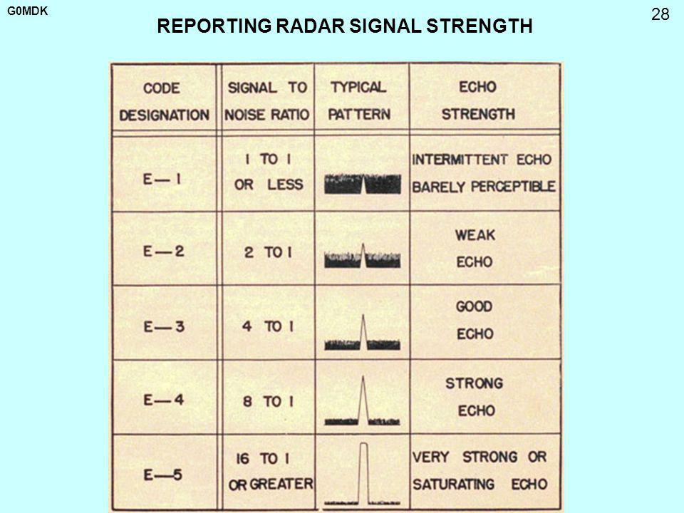 REPORTING RADAR SIGNAL STRENGTH