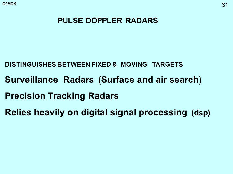 Surveillance Radars (Surface and air search) Precision Tracking Radars