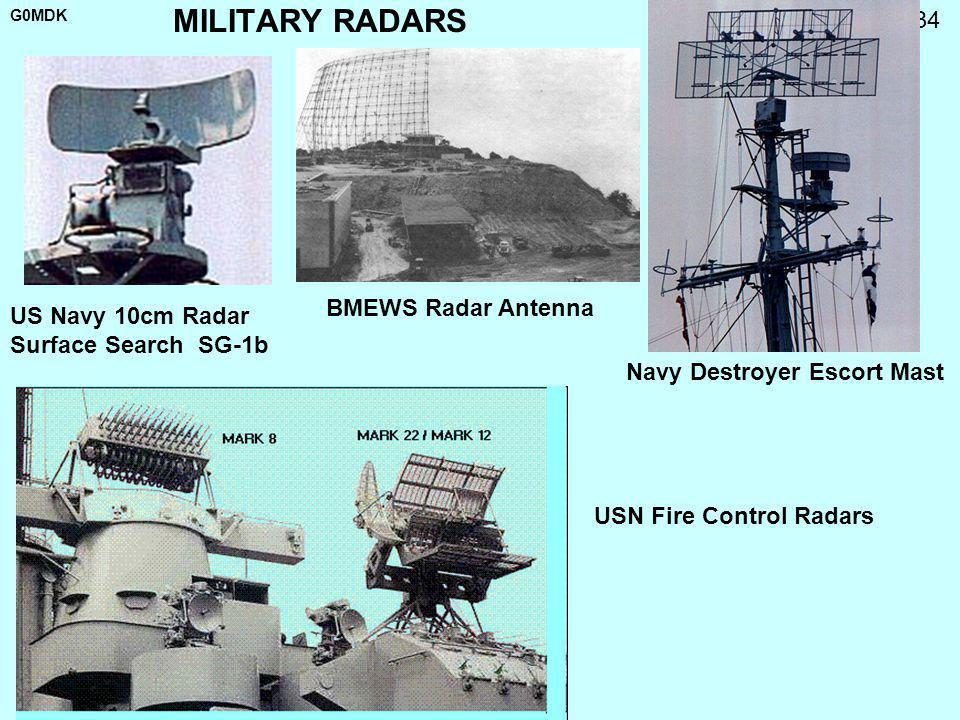 MILITARY RADARS BMEWS Radar Antenna