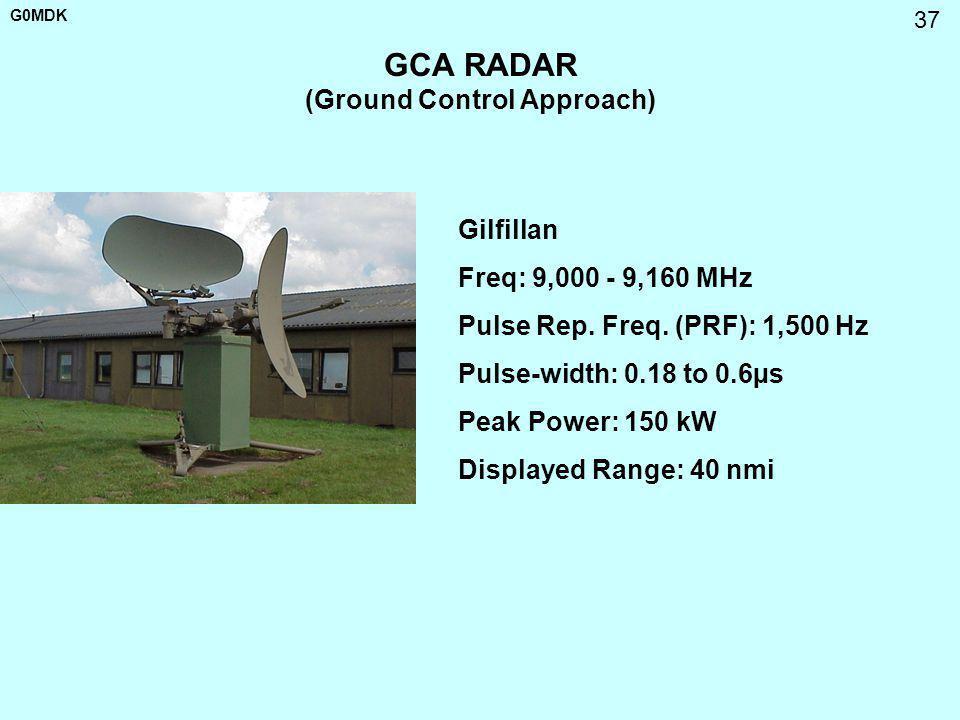 GCA RADAR (Ground Control Approach)