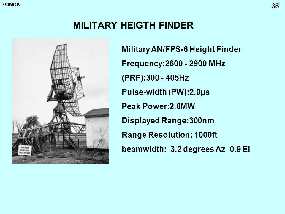 MILITARY HEIGTH FINDER