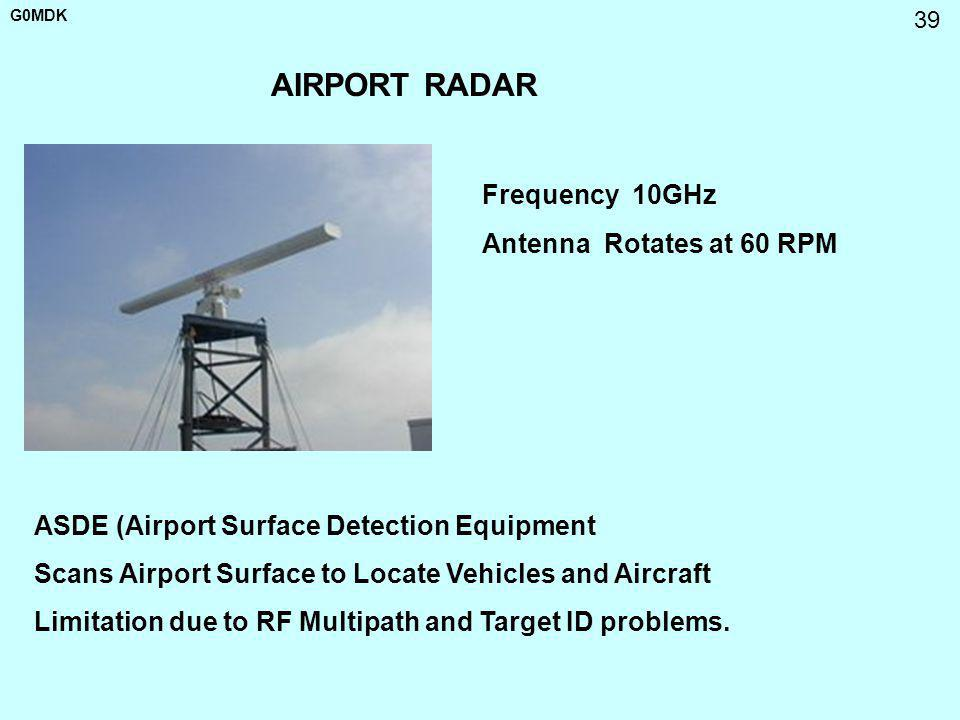 AIRPORT RADAR Frequency 10GHz Antenna Rotates at 60 RPM
