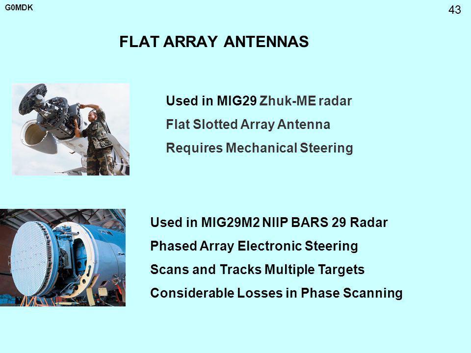 FLAT ARRAY ANTENNAS Used in MIG29 Zhuk-ME radar