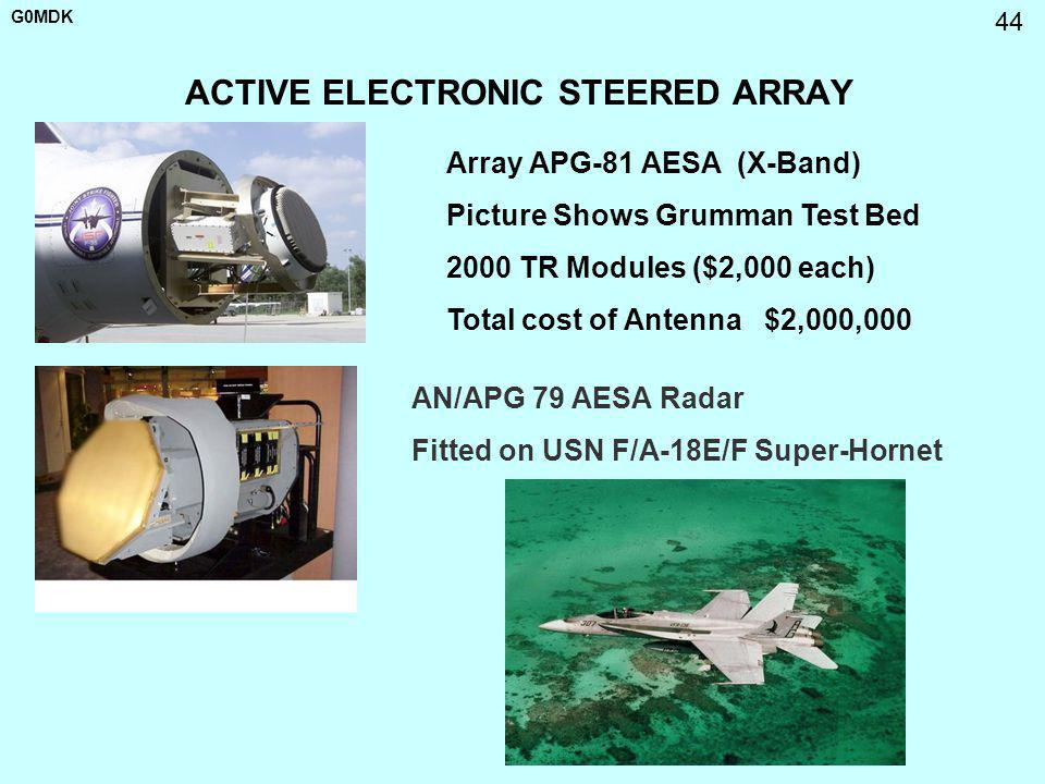 ACTIVE ELECTRONIC STEERED ARRAY