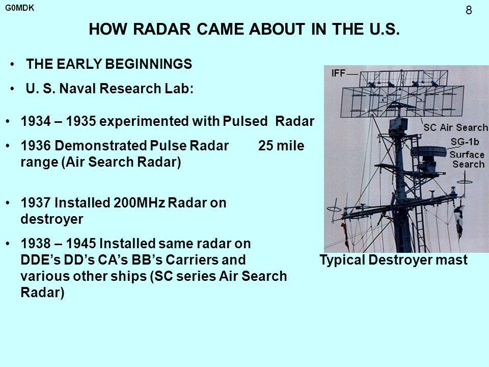 HOW RADAR CAME ABOUT IN THE U.S.