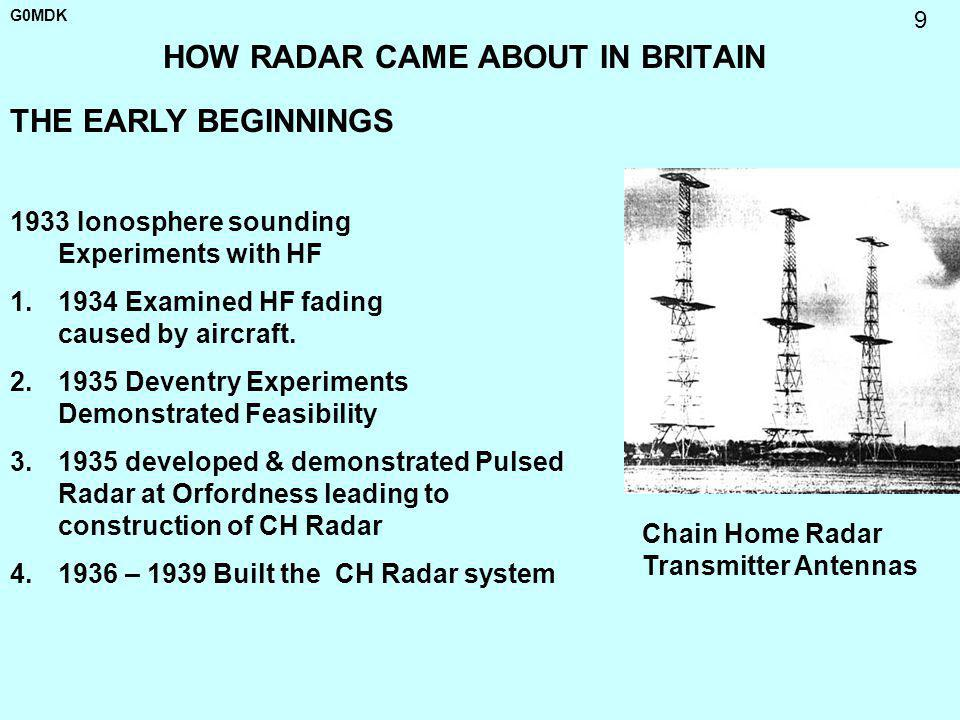 HOW RADAR CAME ABOUT IN BRITAIN