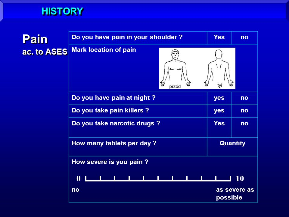 Pain HISTORY ac. to ASES 10 Do you have pain in your shoulder Yes no