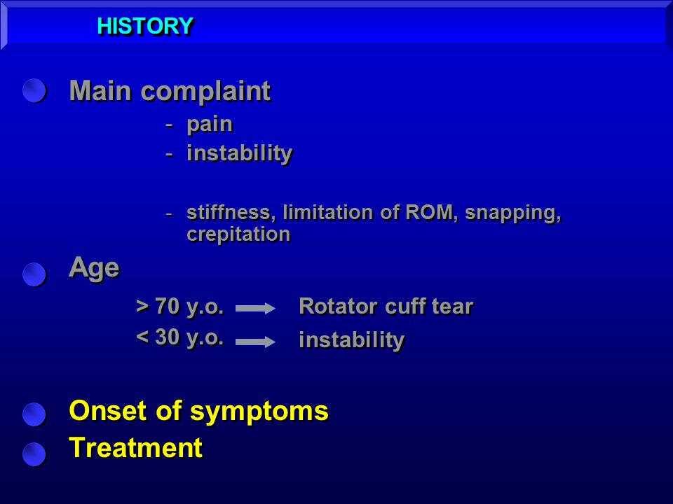 Main complaint Age > 70 y.o. Onset of symptoms Treatment HISTORY