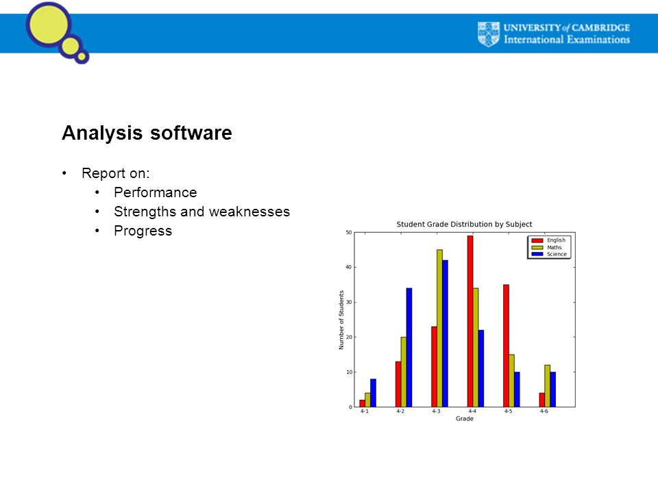 Analysis software Report on: Performance Strengths and weaknesses