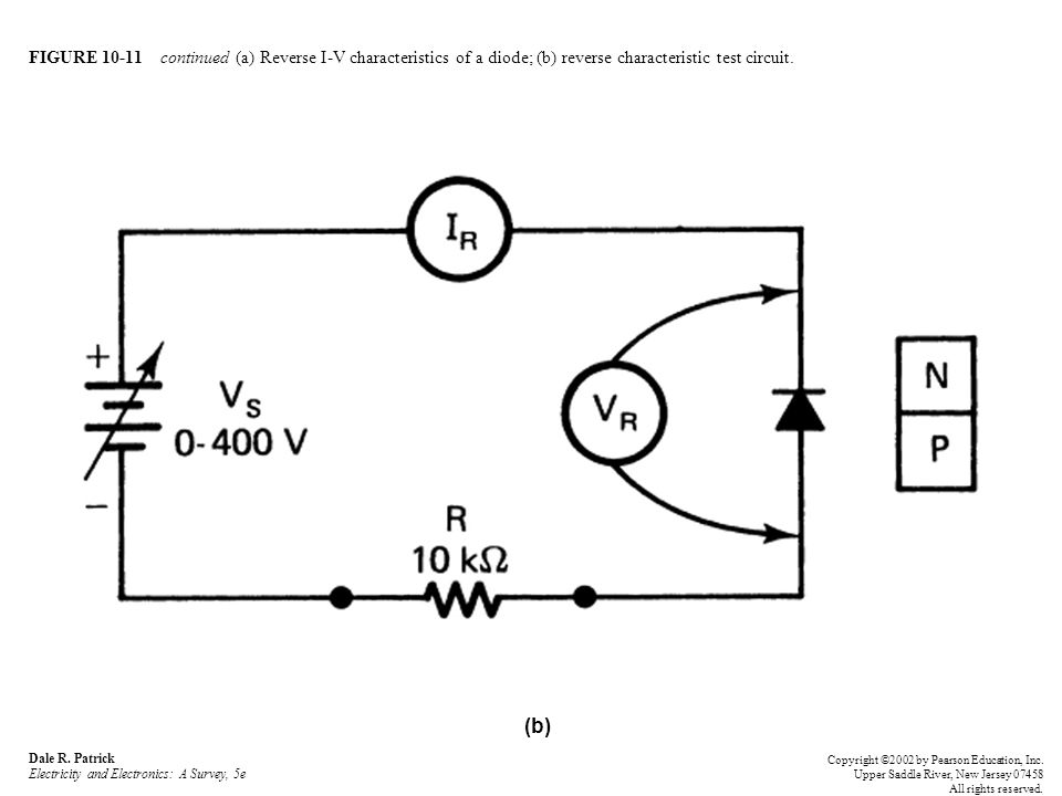 FIGURE 10-11 continued (a) Reverse I-V characteristics of a diode; (b) reverse characteristic test circuit.
